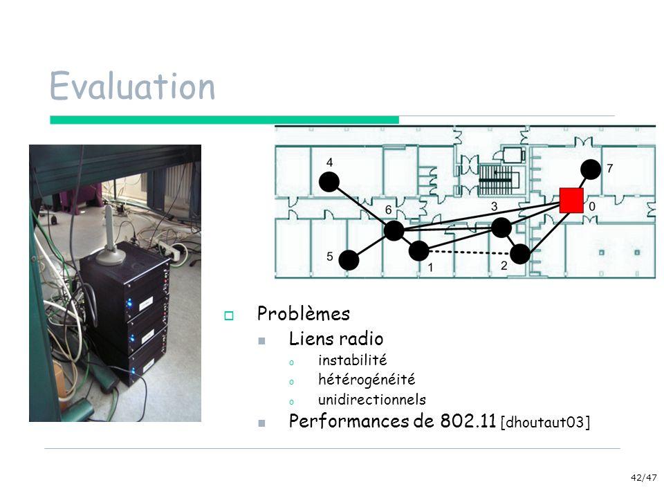 Evaluation Problèmes Liens radio Performances de 802.11 [dhoutaut03]